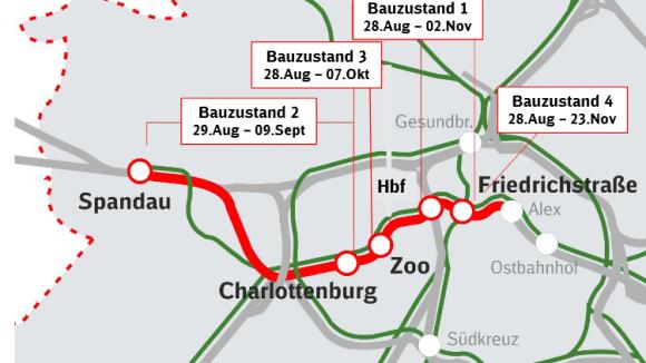 Die Bauphasen und Sperrungen auf der Stadtbahn-Strecke auf einen Blick.